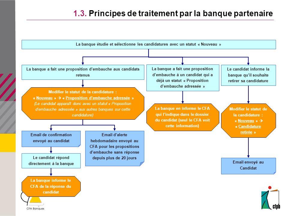 1.3. Principes de traitement par la banque partenaire