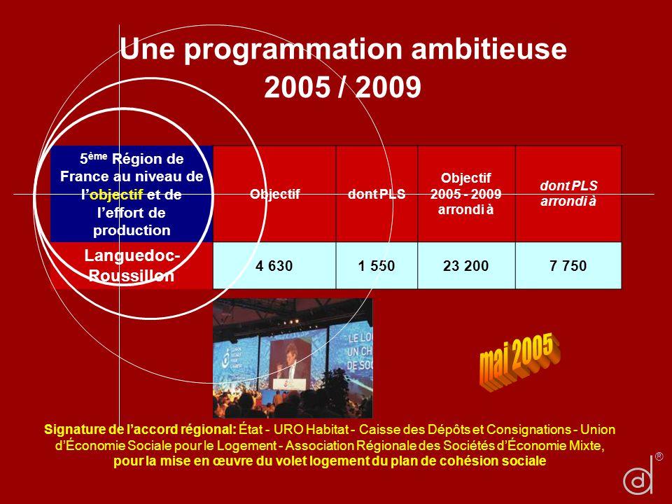 Une programmation ambitieuse 2005 / 2009