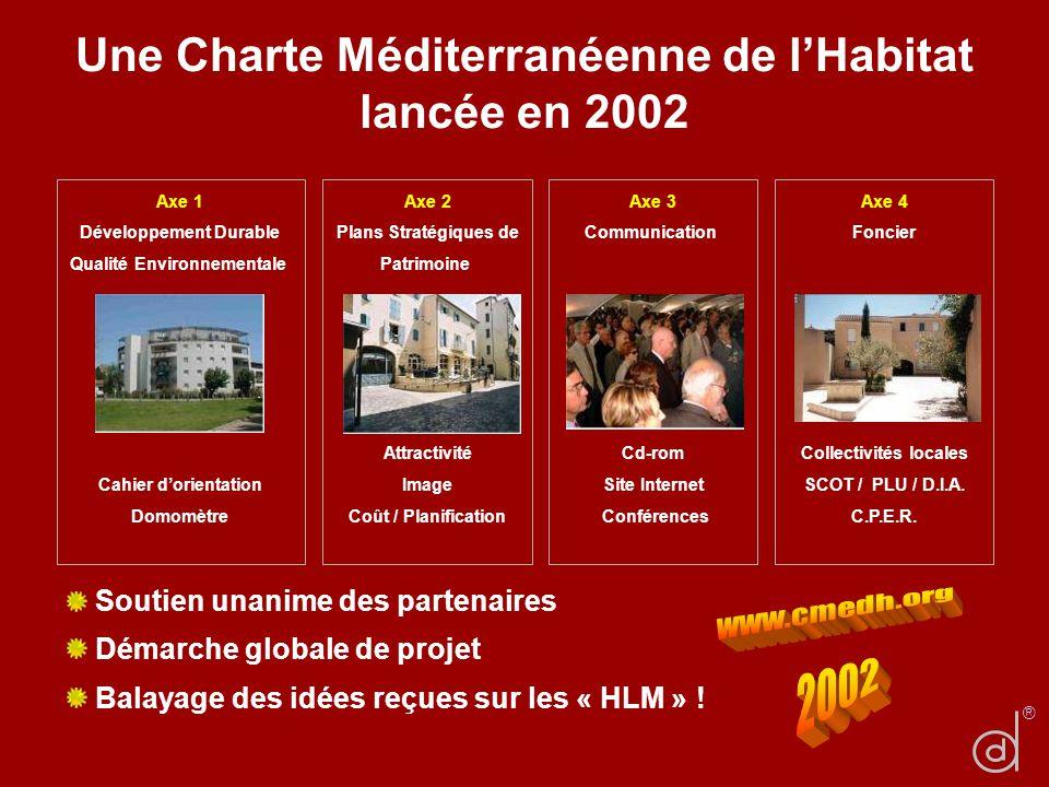 Une Charte Méditerranéenne de l'Habitat lancée en 2002