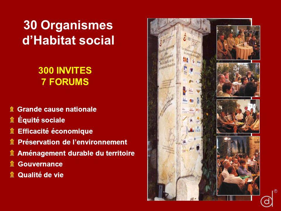 30 Organismes d'Habitat social