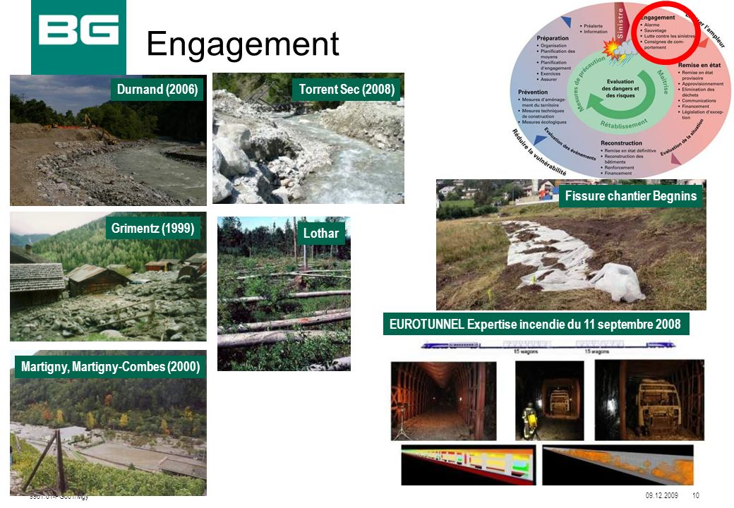 Engagement Durnand (2006) Torrent Sec (2008) Fissure chantier Begnins
