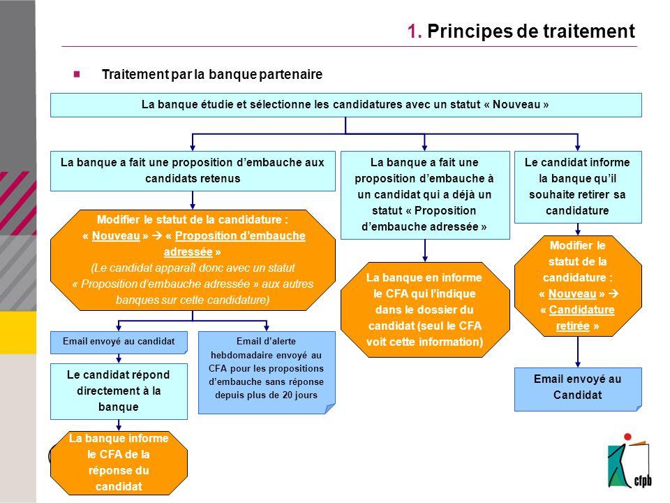 1. Principes de traitement