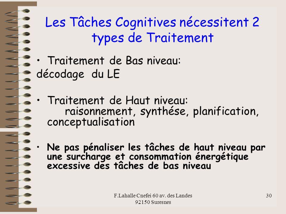 Les Tâches Cognitives nécessitent 2 types de Traitement