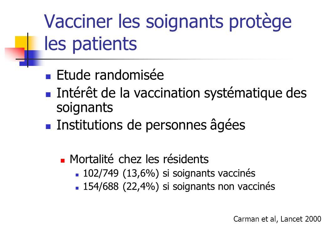 Vacciner les soignants protège les patients