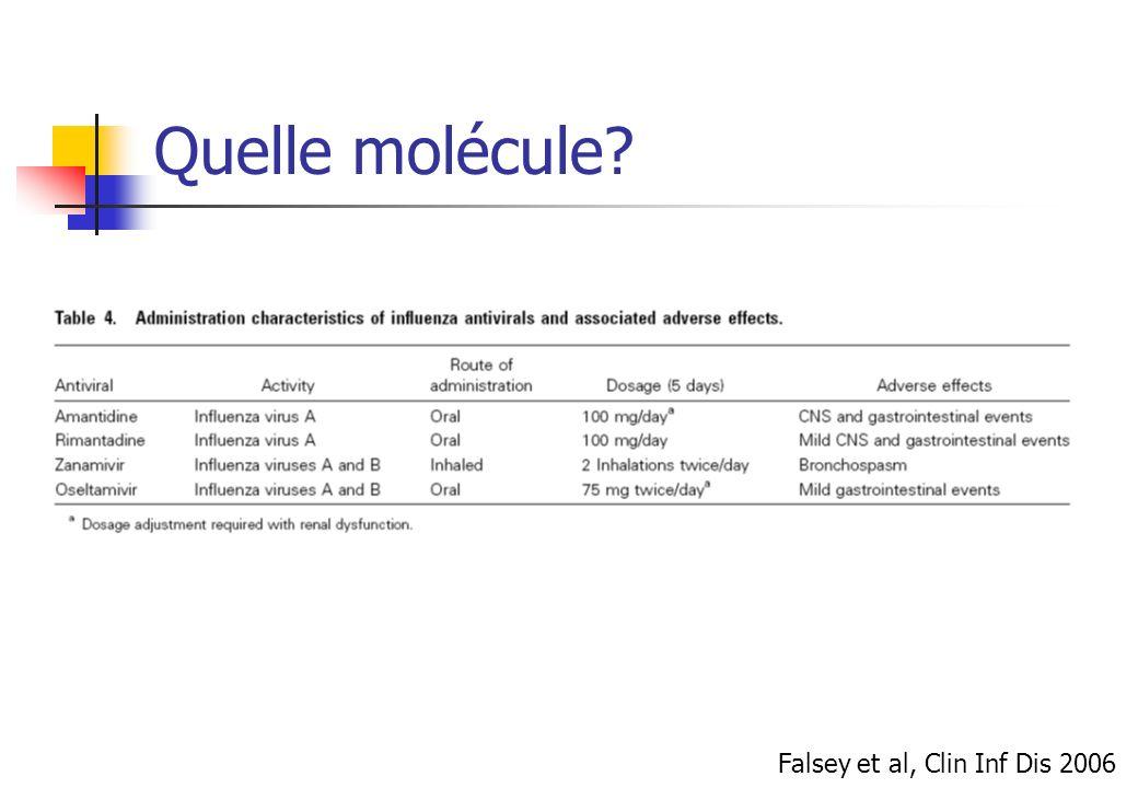 Quelle molécule Falsey et al, Clin Inf Dis 2006