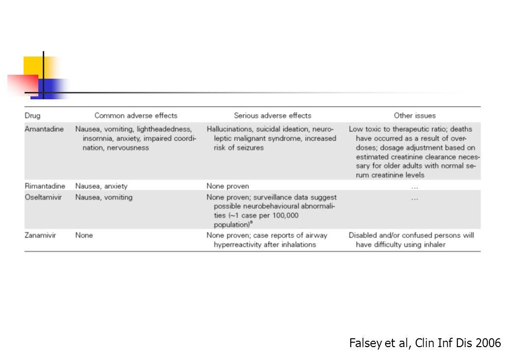 Falsey et al, Clin Inf Dis 2006