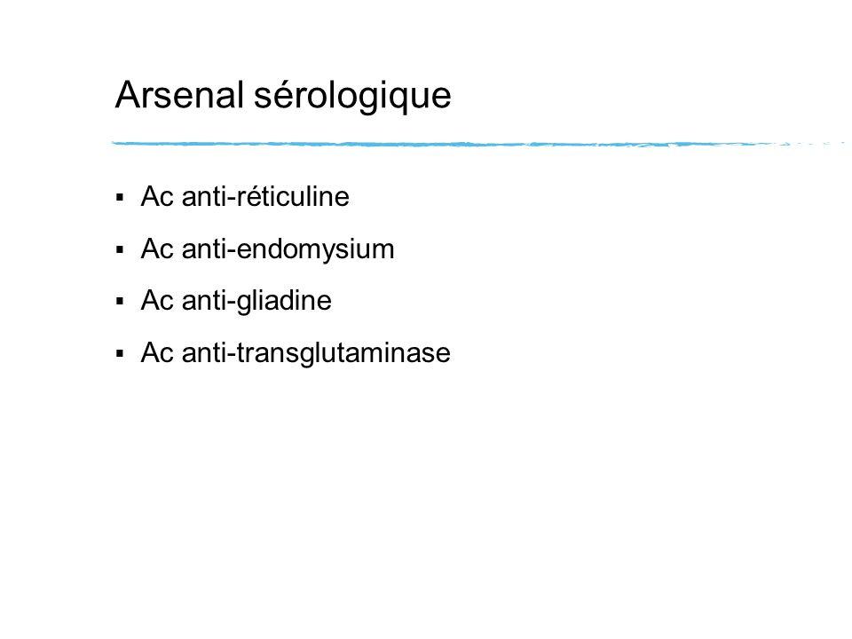 Arsenal sérologique Ac anti-réticuline Ac anti-endomysium