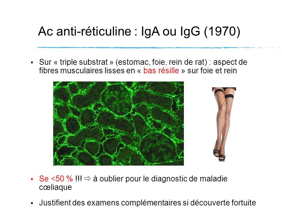 Ac anti-réticuline : IgA ou IgG (1970)