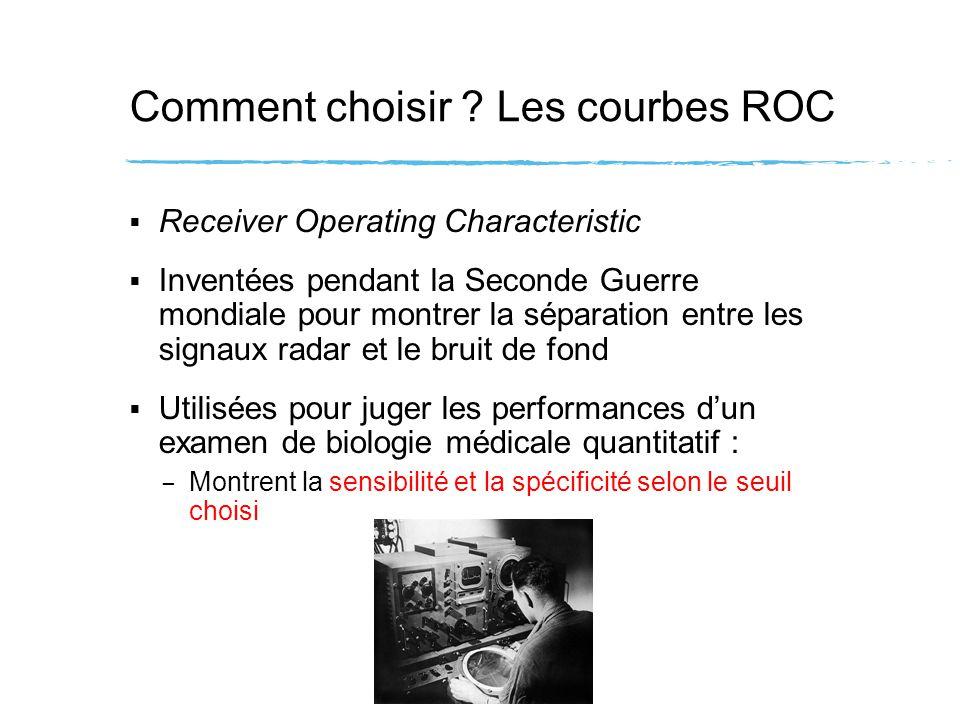Comment choisir Les courbes ROC