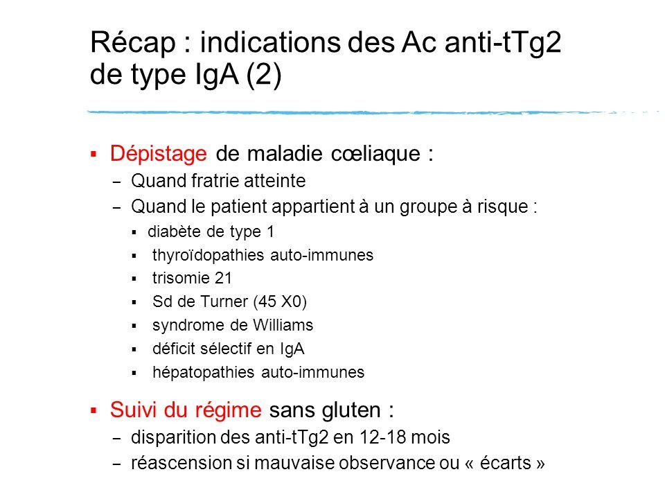 Récap : indications des Ac anti-tTg2 de type IgA (2)