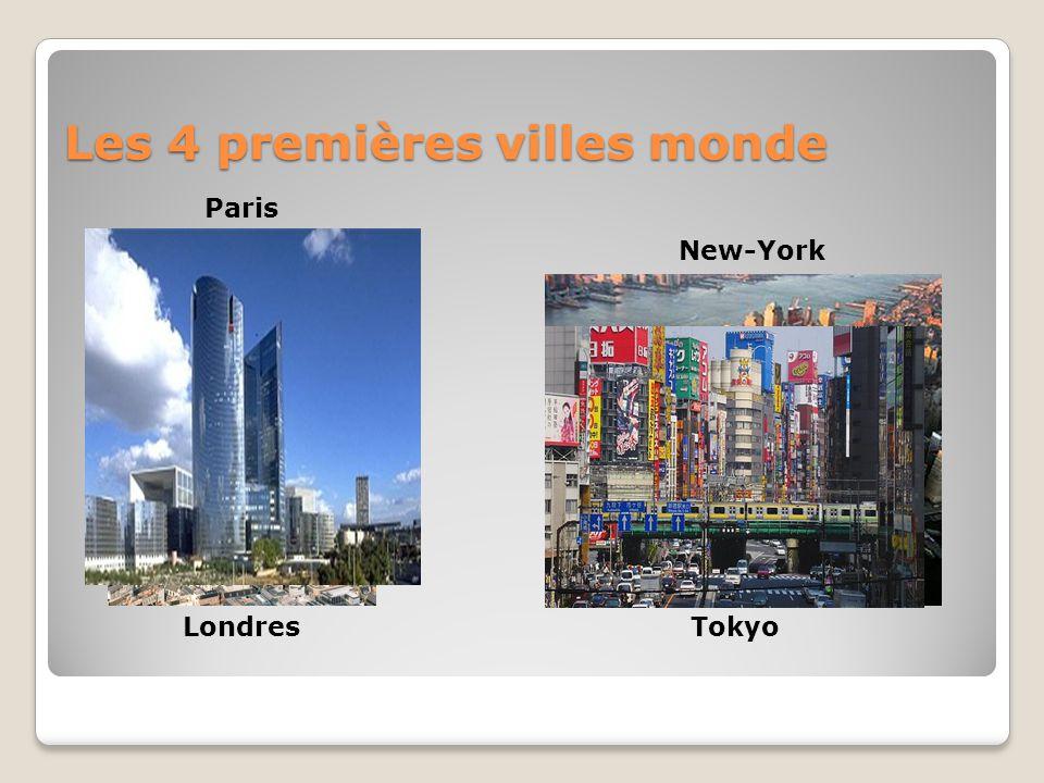 Les 4 premières villes monde
