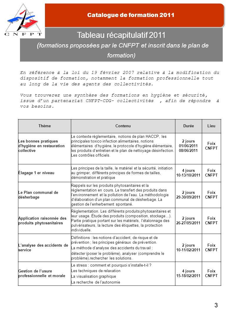 Tableau récapitulatif 2011 (formations proposées par le CNFPT et inscrit dans le plan de formation)