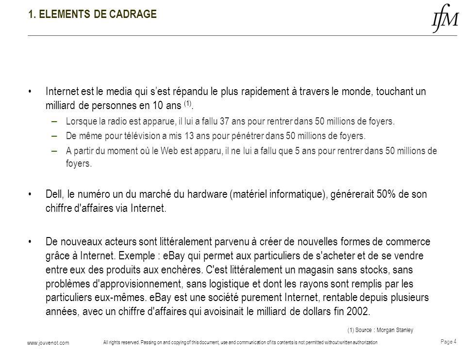 1. ELEMENTS DE CADRAGE