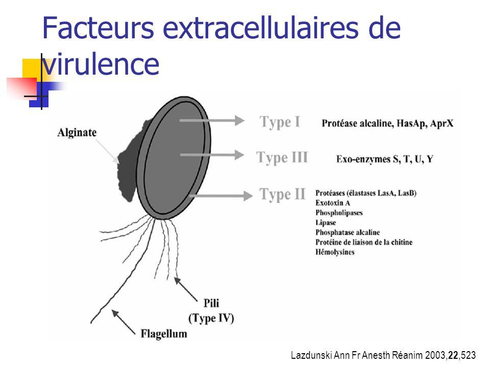 Facteurs extracellulaires de virulence