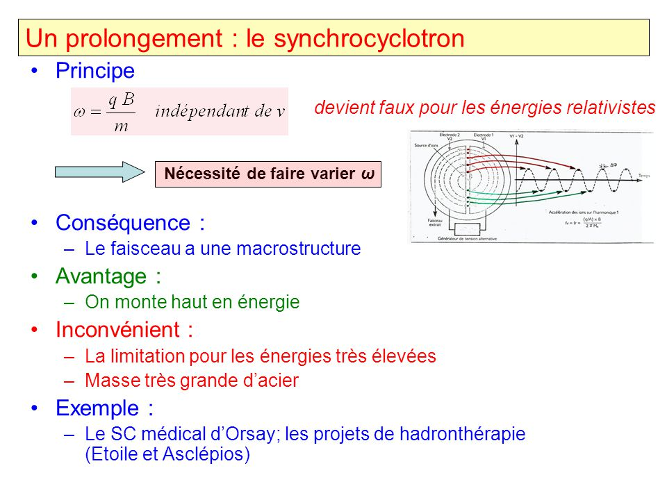 Un prolongement : le synchrocyclotron