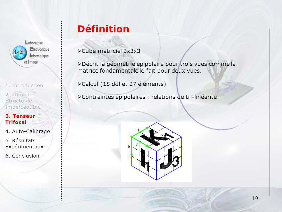 Définition Cube matriciel 3x3x3