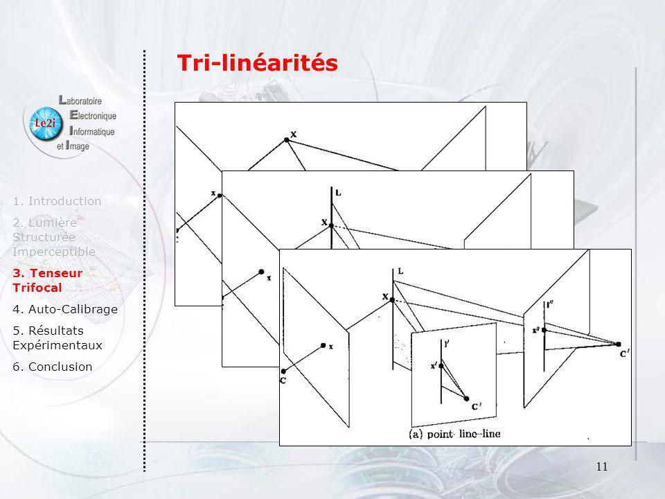 Tri-linéarités 1. Introduction 2. Lumière Structurée Imperceptible