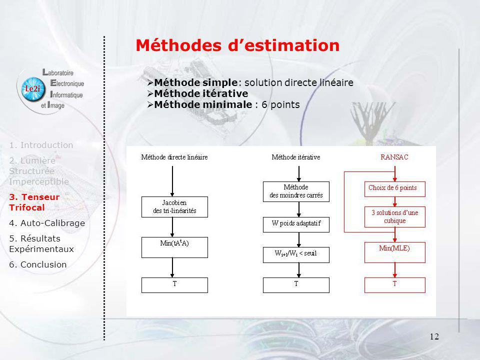 Méthodes d'estimation