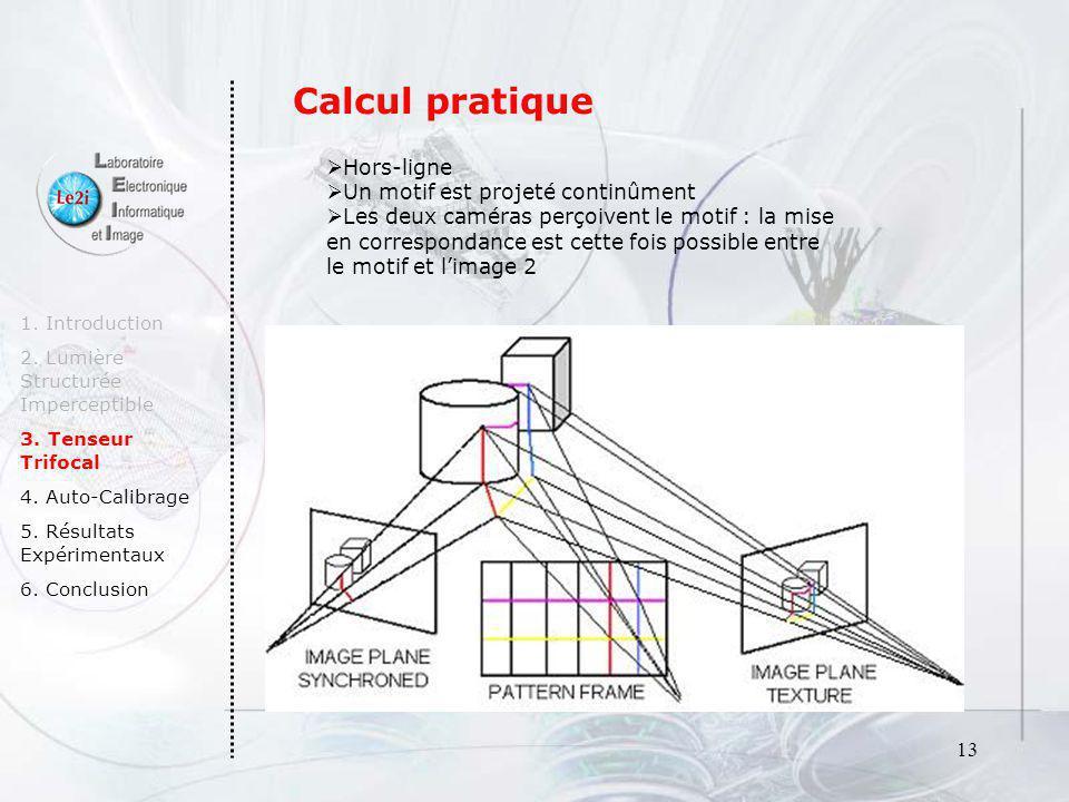 Calcul pratique Hors-ligne Un motif est projeté continûment