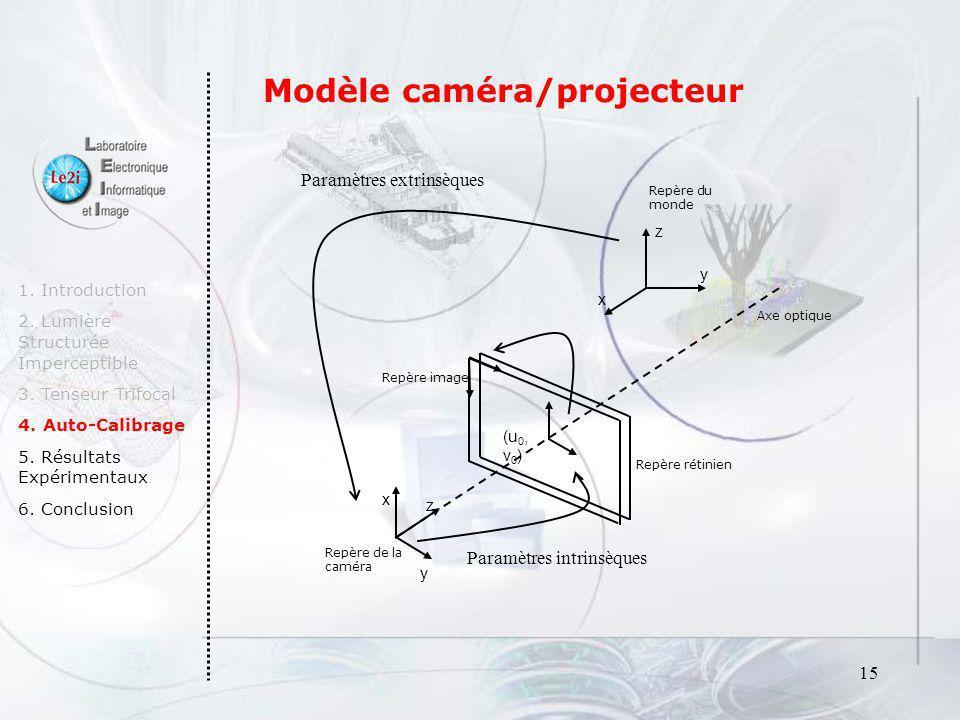 Modèle caméra/projecteur