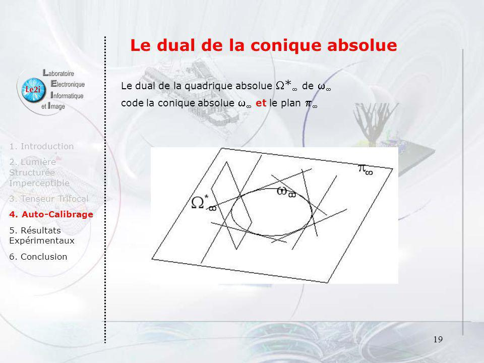 Le dual de la conique absolue