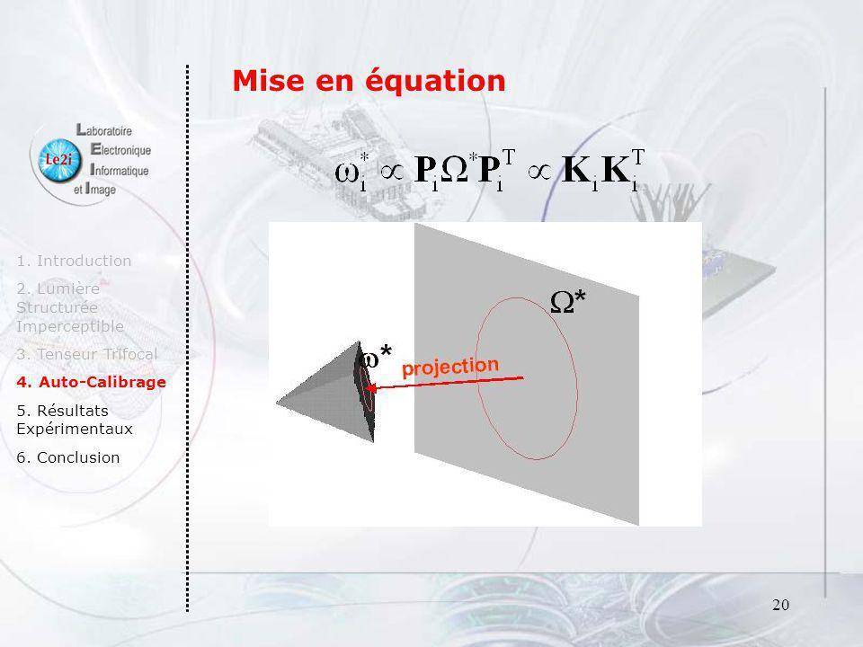 Mise en équation 1. Introduction 2. Lumière Structurée Imperceptible