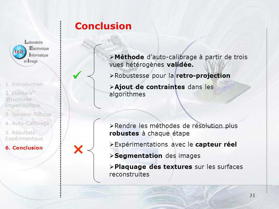 Conclusion Méthode d'auto-calibrage à partir de trois vues hétérogènes validée. Robustesse pour la retro-projection.
