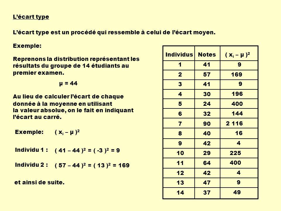 L'écart type L'écart type est un procédé qui ressemble à celui de l'écart moyen. Exemple: Individus.