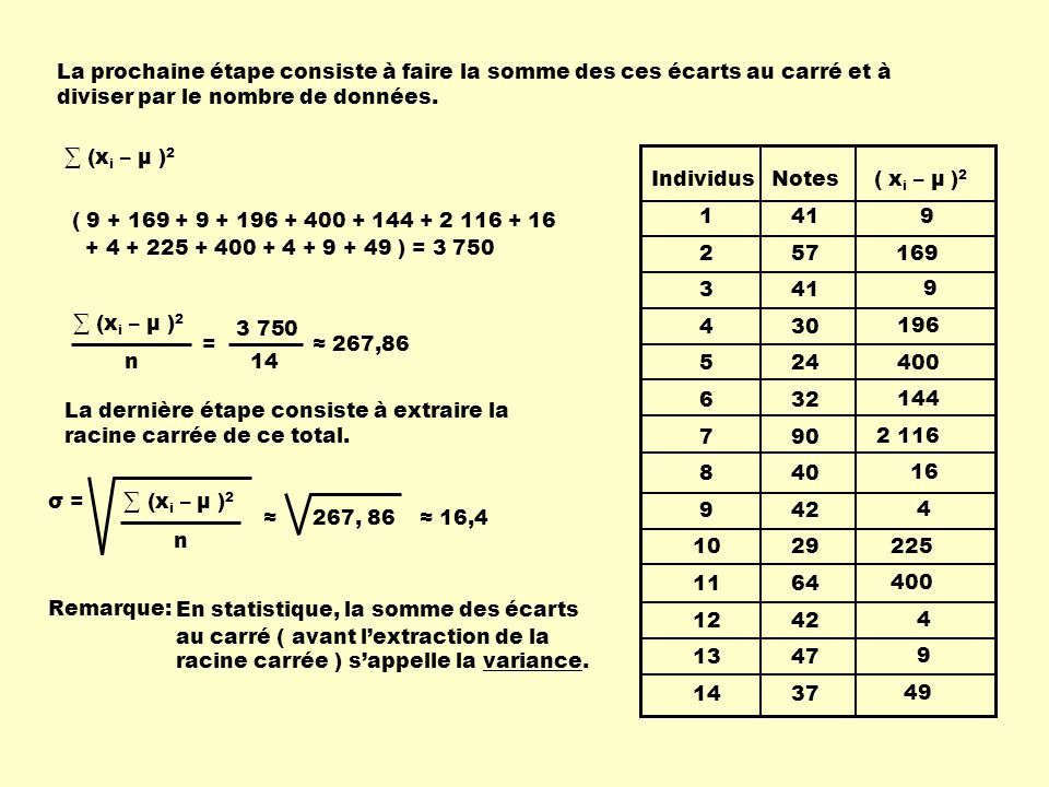 La prochaine étape consiste à faire la somme des ces écarts au carré et à diviser par le nombre de données.
