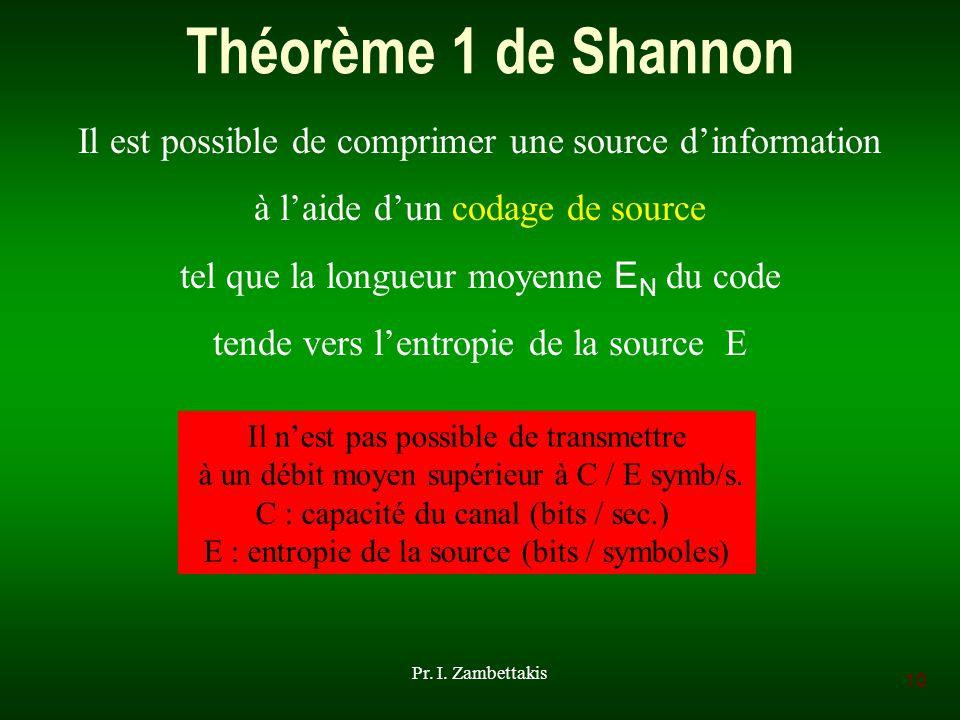 Théorème 1 de Shannon Il est possible de comprimer une source d'information. à l'aide d'un codage de source.