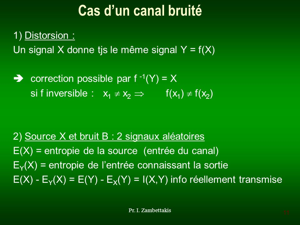 Cas d'un canal bruité 1) Distorsion :
