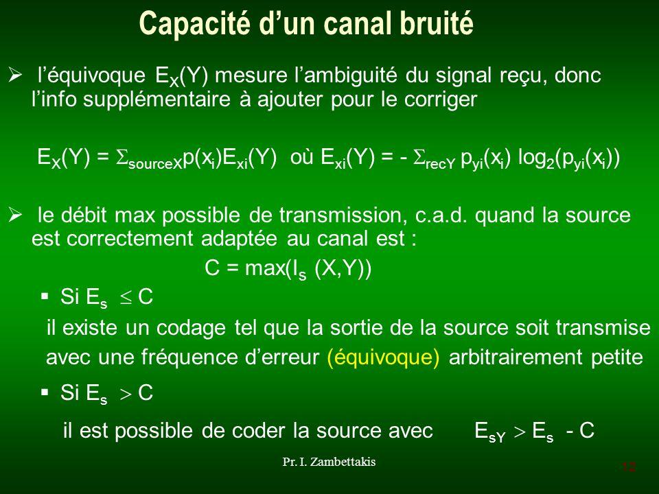 Capacité d'un canal bruité