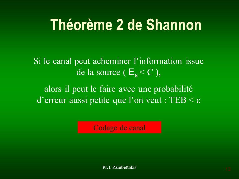 Théorème 2 de Shannon Si le canal peut acheminer l'information issue de la source ( Es < C ),