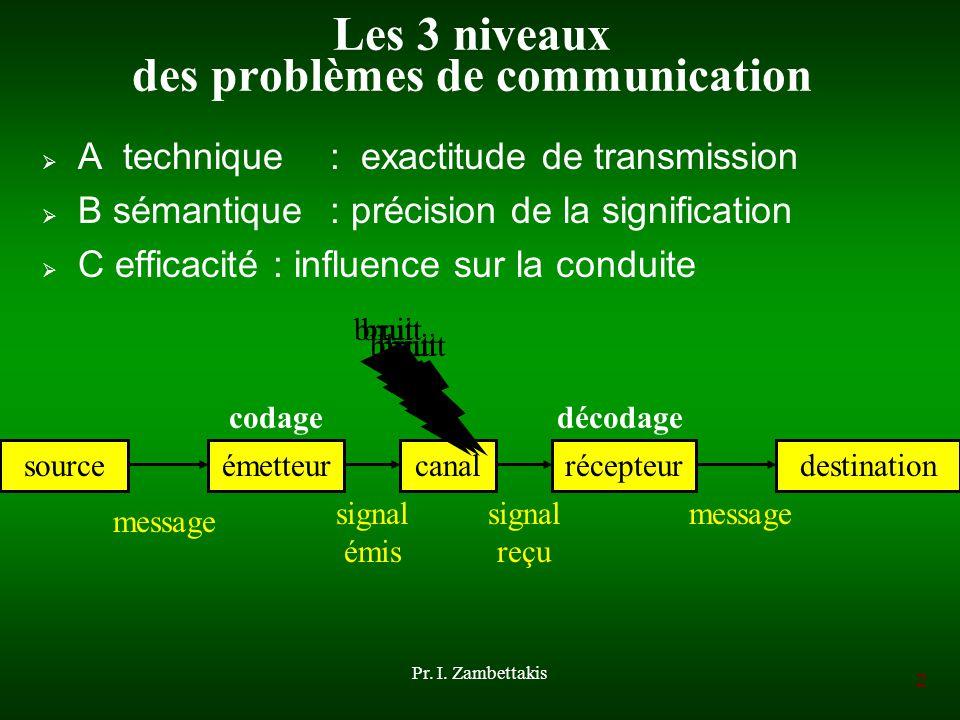 Les 3 niveaux des problèmes de communication