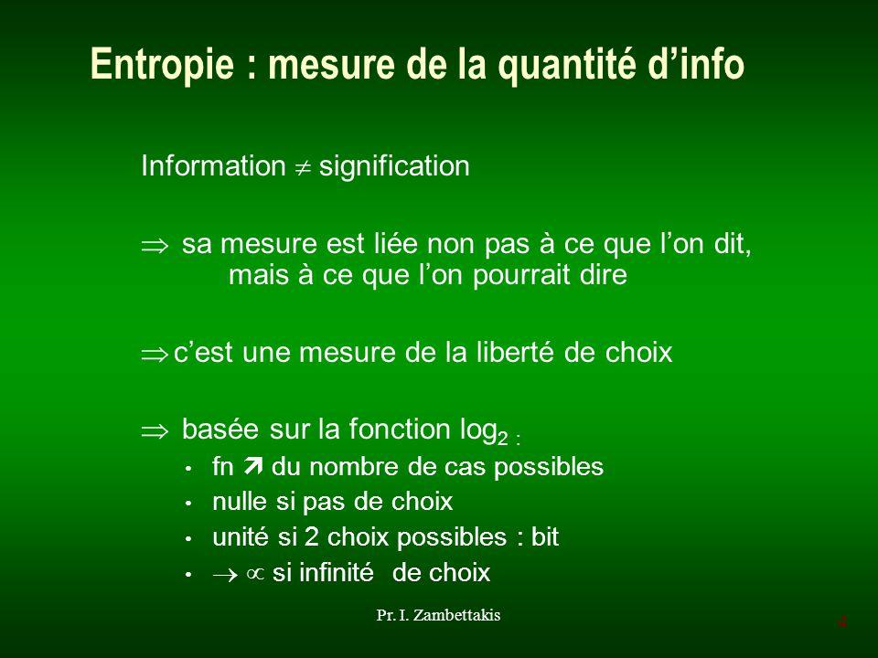 Entropie : mesure de la quantité d'info