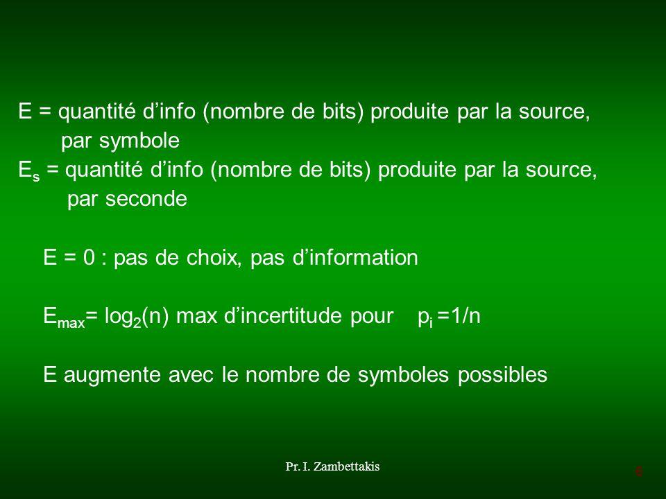 E = quantité d'info (nombre de bits) produite par la source,