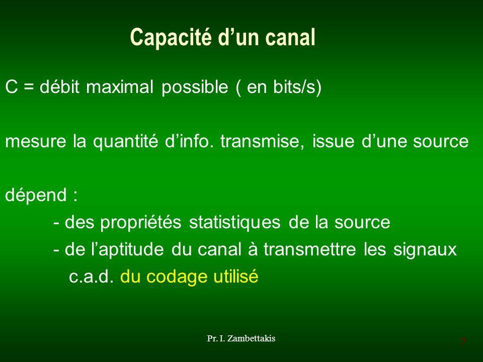 Capacité d'un canal C = débit maximal possible ( en bits/s)
