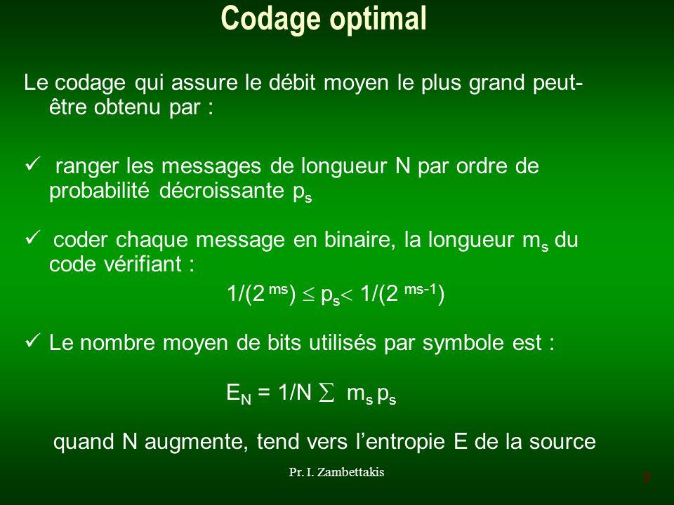 Codage optimal Le codage qui assure le débit moyen le plus grand peut-être obtenu par :