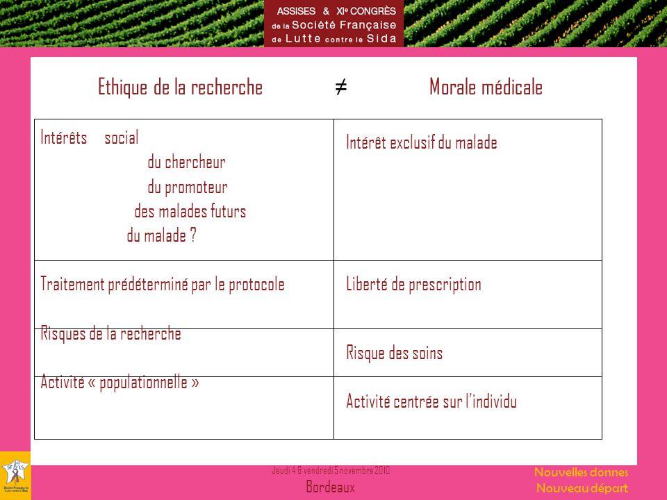 Ethique de la recherche
