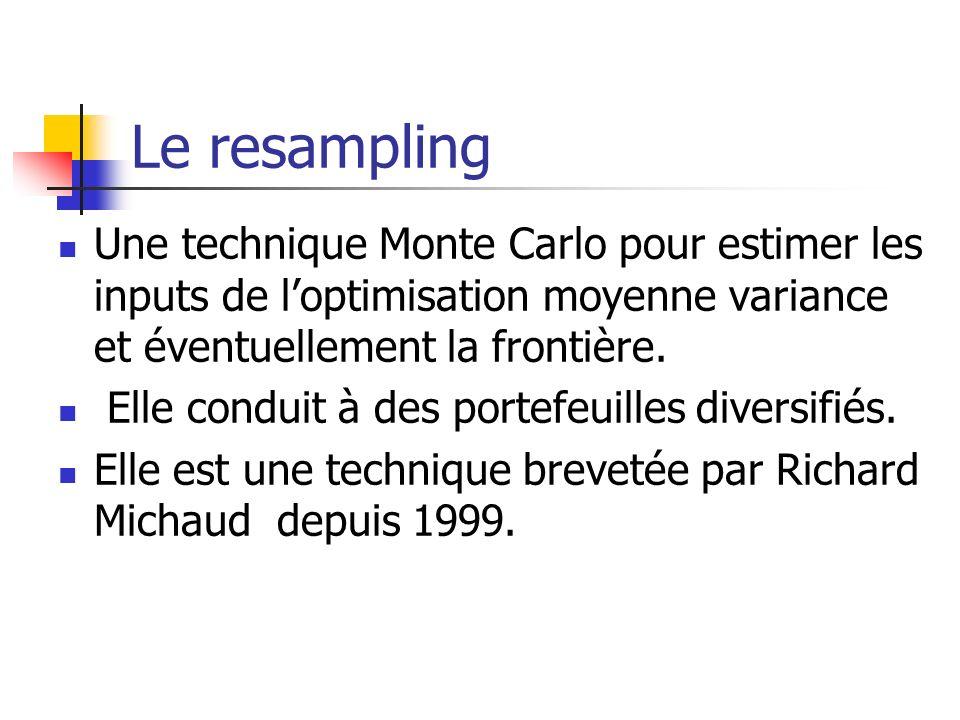 Le resamplingUne technique Monte Carlo pour estimer les inputs de l'optimisation moyenne variance et éventuellement la frontière.