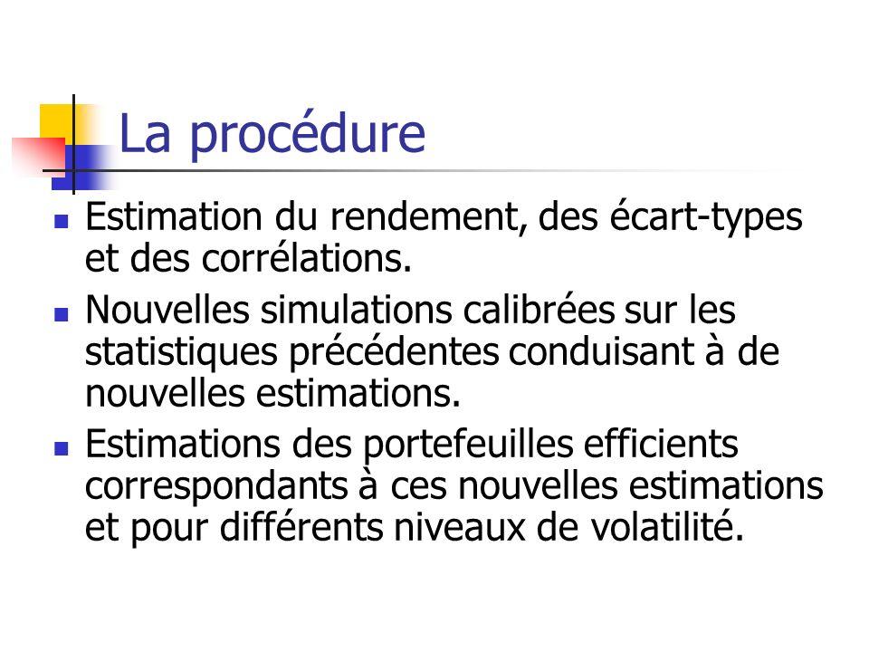 La procédureEstimation du rendement, des écart-types et des corrélations.