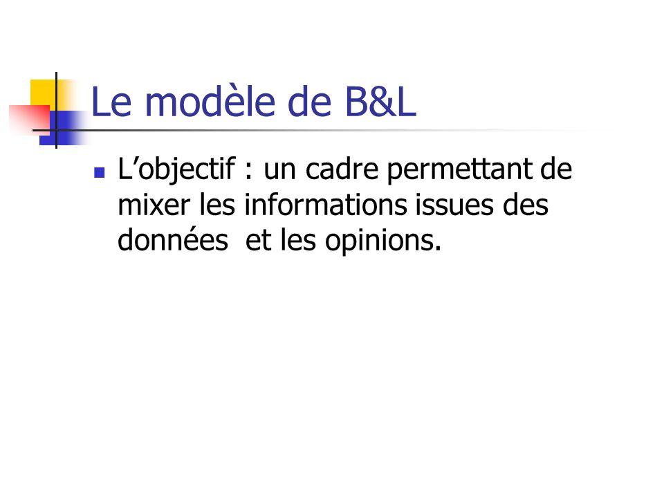 Le modèle de B&L L'objectif : un cadre permettant de mixer les informations issues des données et les opinions.