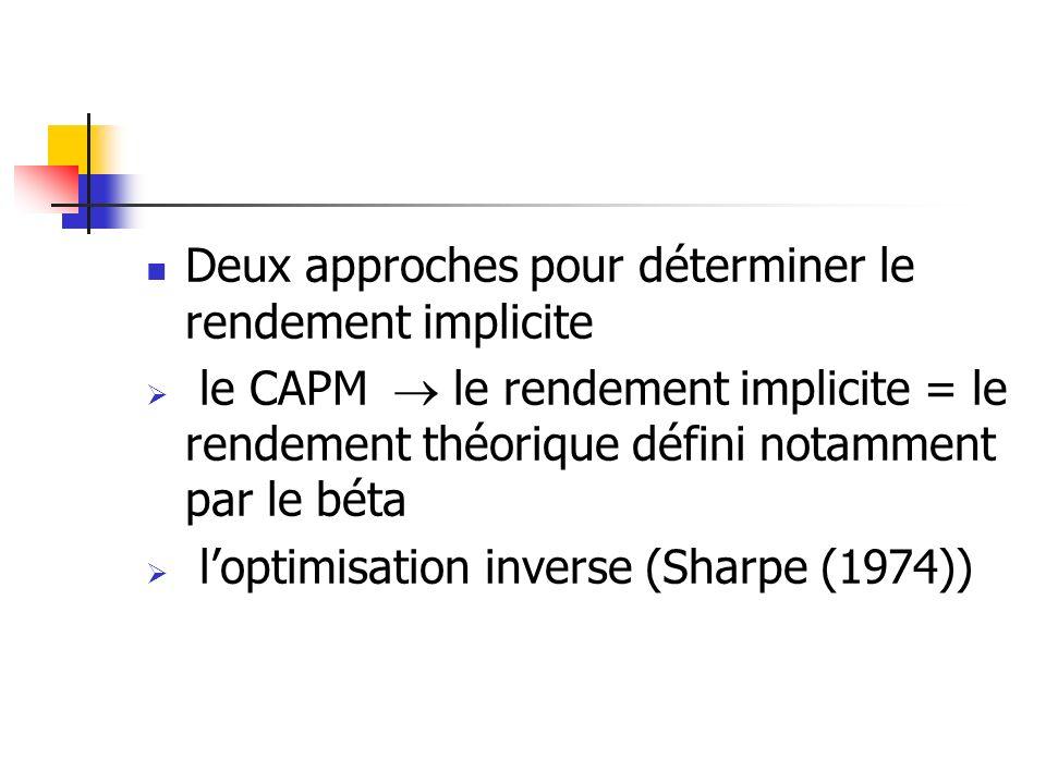 Deux approches pour déterminer le rendement implicite