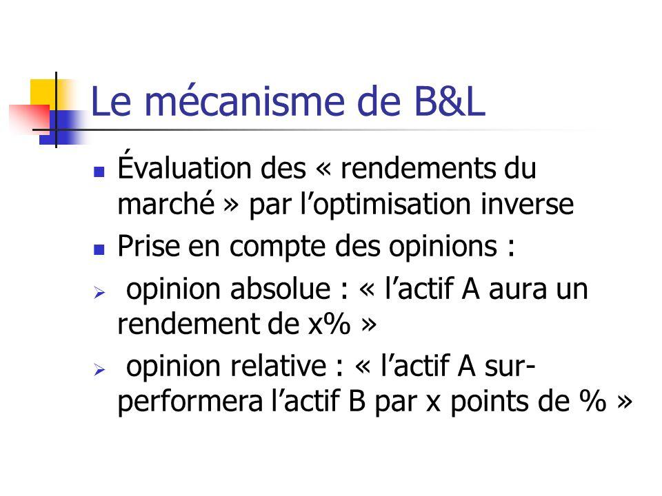 Le mécanisme de B&LÉvaluation des « rendements du marché » par l'optimisation inverse. Prise en compte des opinions :