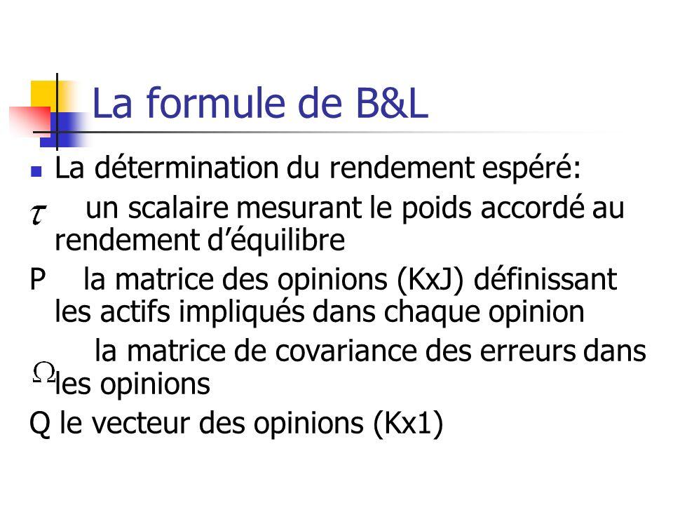 La formule de B&L La détermination du rendement espéré: