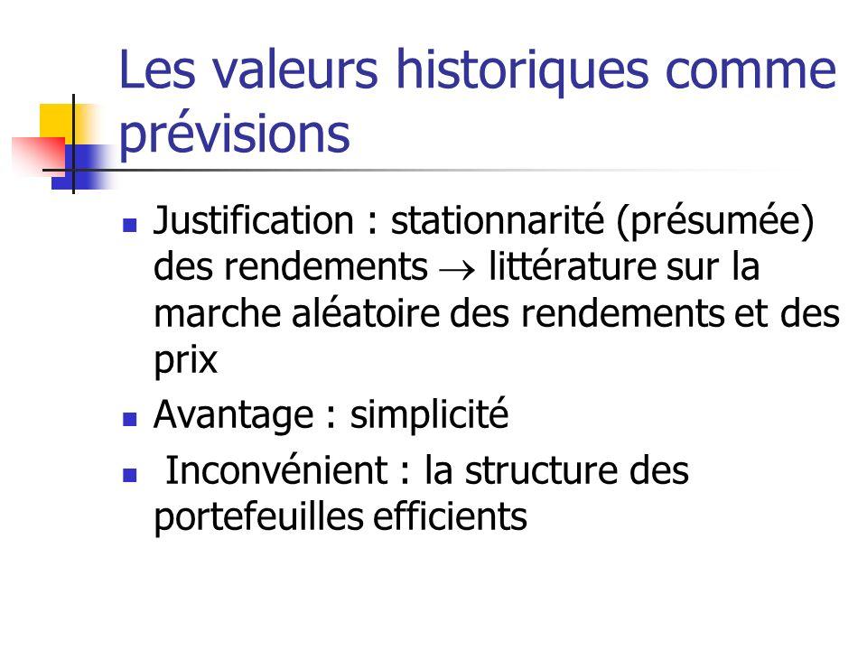 Les valeurs historiques comme prévisions