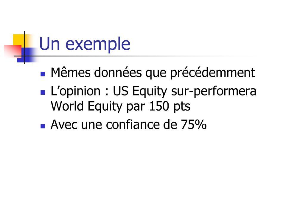 Un exemple Mêmes données que précédemment