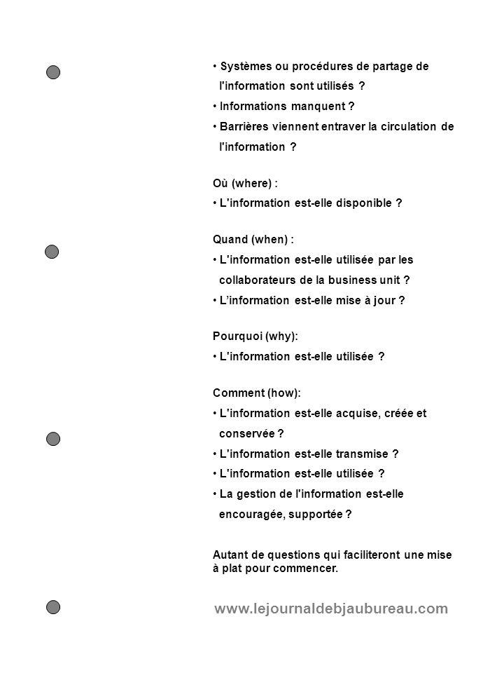 www.lejournaldebjaubureau.com Systèmes ou procédures de partage de