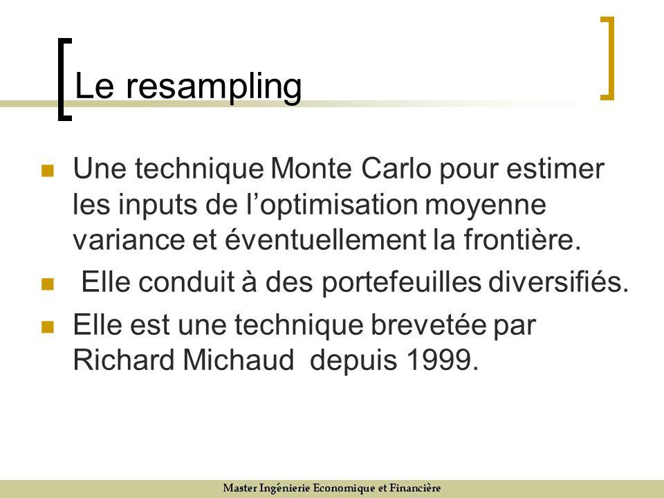 Le resampling Une technique Monte Carlo pour estimer les inputs de l'optimisation moyenne variance et éventuellement la frontière.