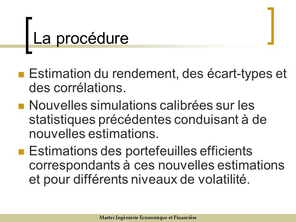 La procédure Estimation du rendement, des écart-types et des corrélations.